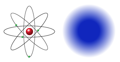 Two models of electrons